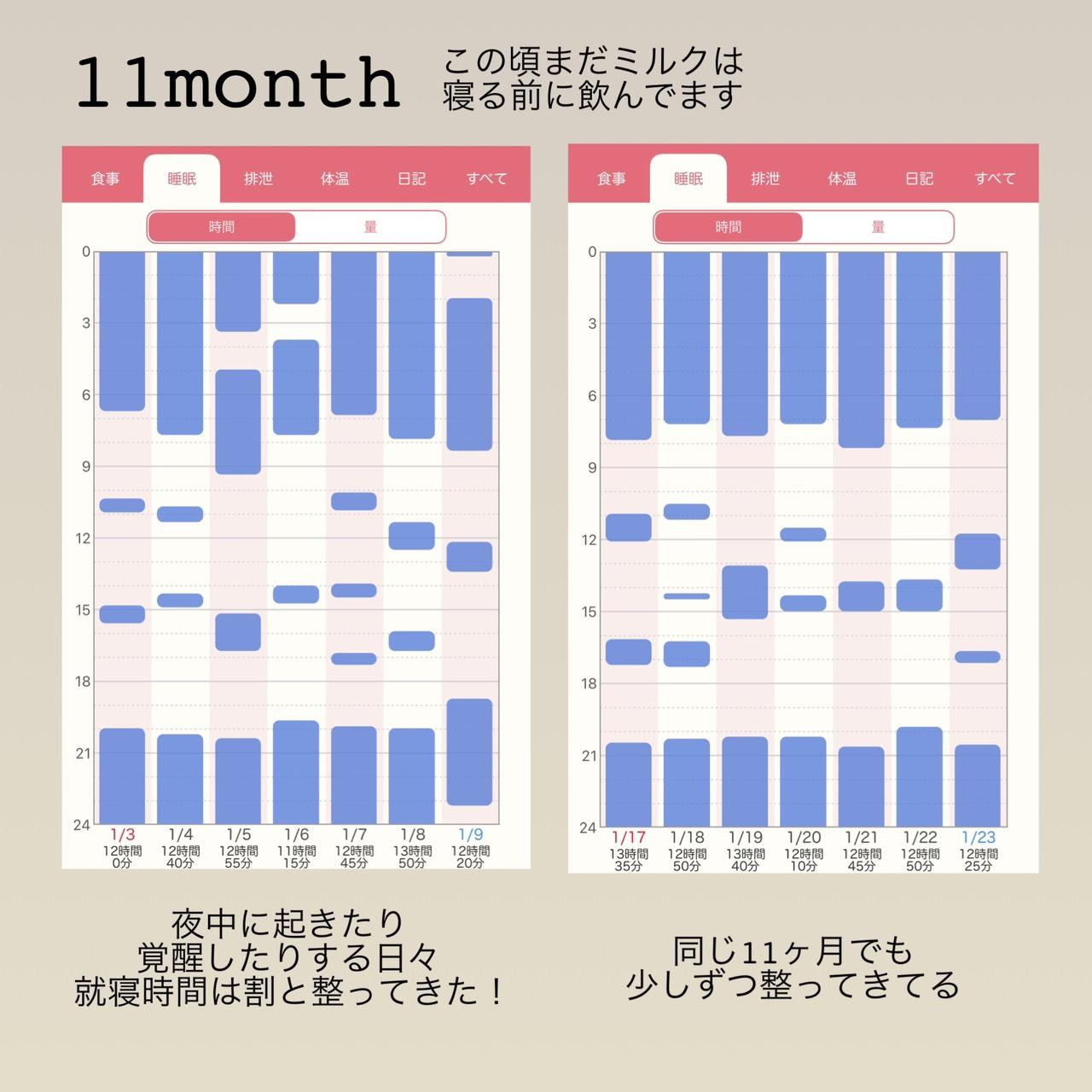 11ヶ月の睡眠記録